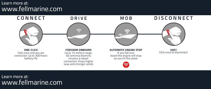 MOB+, Wireless Cut-Off Switch , FELL Marine, boating magazine
