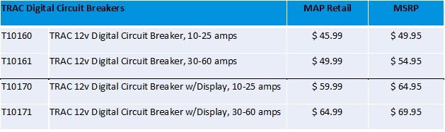 New for 2016 - TRAC Digital Circuit Breakers