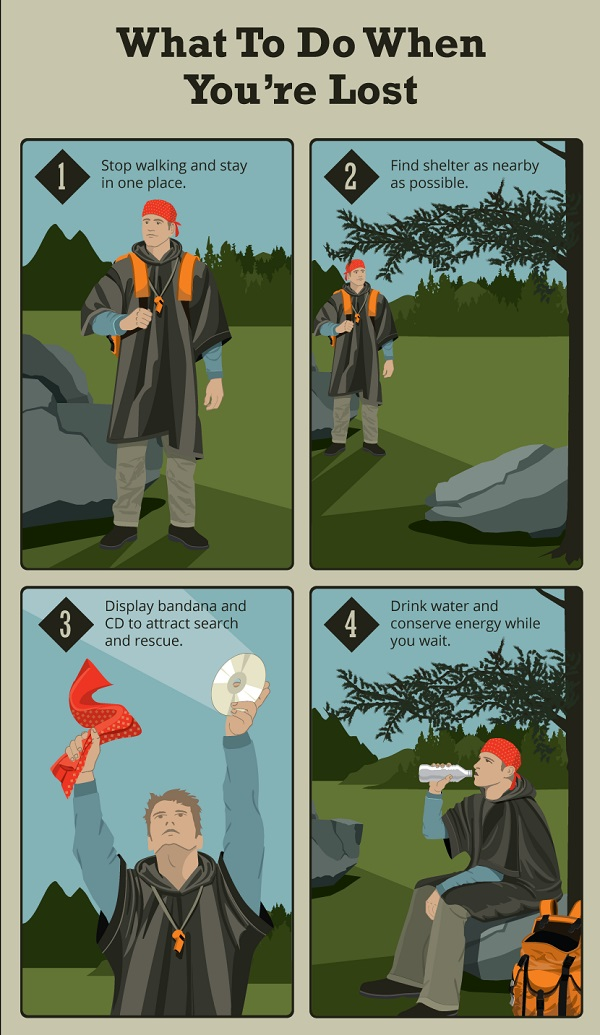 how-not-to-get-lost-while-hiking-1