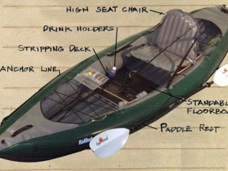 The New Halibut Inflatable Fishing Kayak from Innova