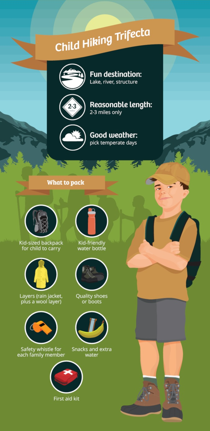 The Many Benefits of Hiking with Kids 4