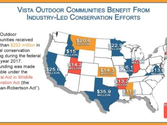TAXES THAT BENEFIT ALL OF US THAT LOVE THE OUTDOORS 2